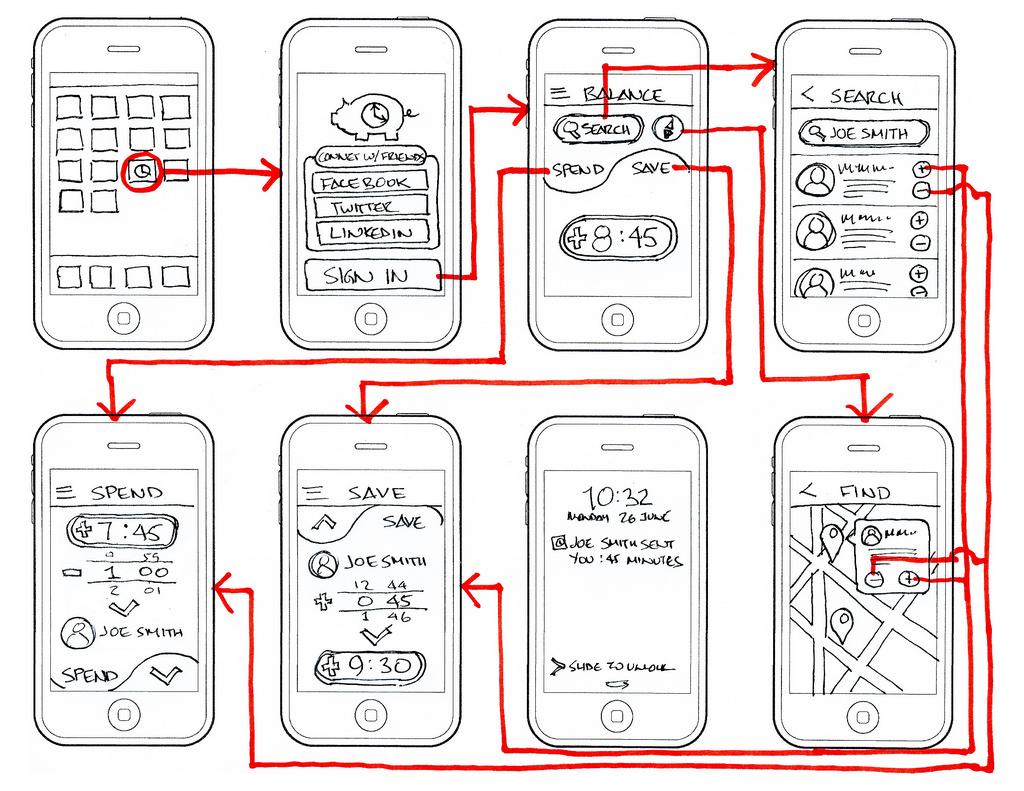 مراحل ساخت اپلیکیشن موبایل