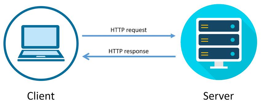 درخواست http چیست